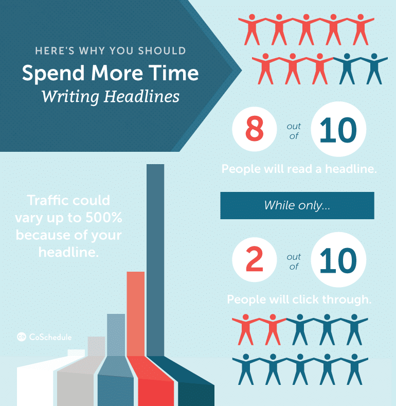 create better headlines for ranking in google
